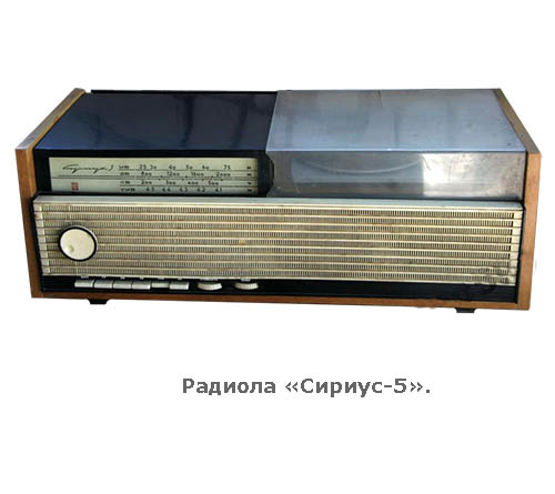 Ижевский радиозавод